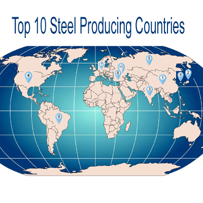 Top 10 largest Steel Producing Countries in the World