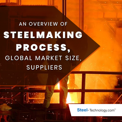 An Overview of Steelmaking Process, Global Market Size, Suppliers